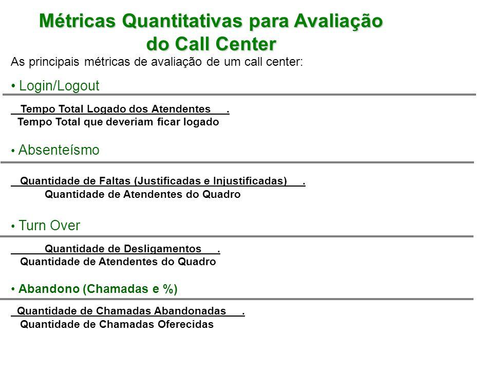Métricas Quantitativas para Avaliação do Call Center Métricas Quantitativas para Avaliação do Call Center As principais métricas de avaliação de um ca
