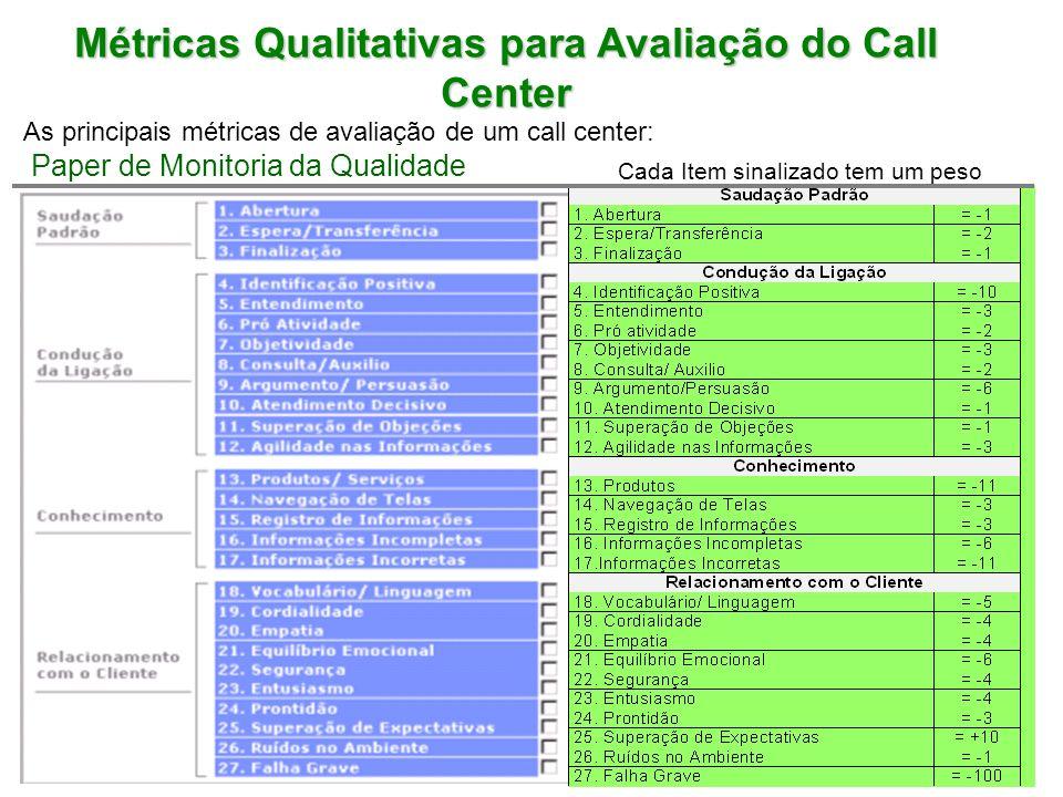 Métricas Qualitativas para Avaliação do Call Center As principais métricas de avaliação de um call center: Paper de Monitoria da Qualidade Cada Item s