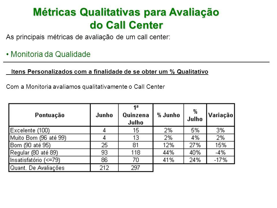 Métricas Qualitativas para Avaliação do Call Center Métricas Qualitativas para Avaliação do Call Center As principais métricas de avaliação de um call