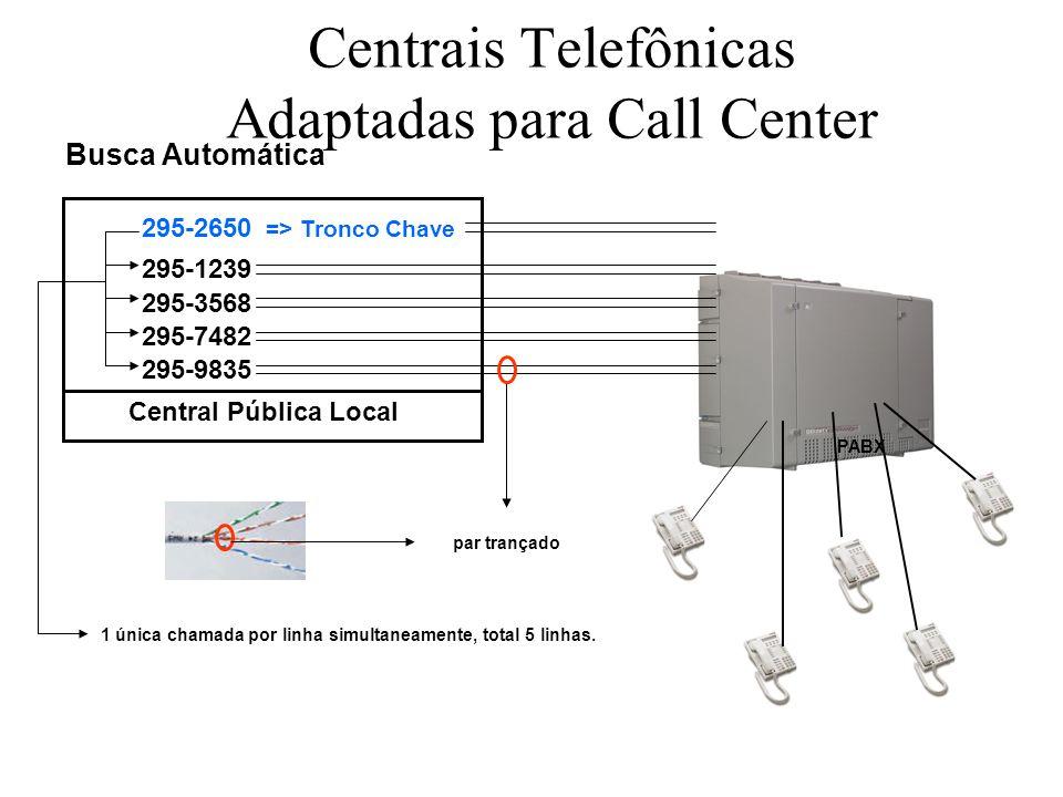 Centrais Telefônicas Adaptadas para Call Center Busca Automática 295-2650 295-1239 295-3568 295-7482 295-9835 => Tronco Chave PABX Central Pública Loc