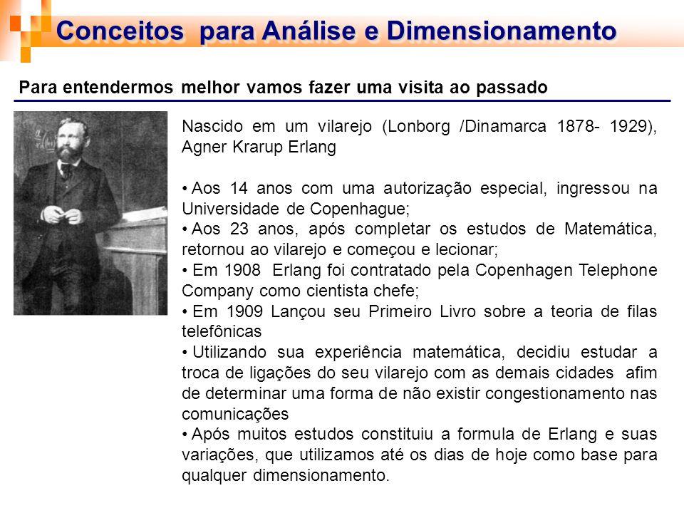Conceitos para Análise e Dimensionamento Para entendermos melhor vamos fazer uma visita ao passado Nascido em um vilarejo (Lonborg /Dinamarca 1878- 19
