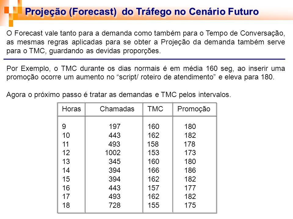 Projeção (Forecast) do Tráfego no Cenário Futuro O Forecast vale tanto para a demanda como também para o Tempo de Conversação, as mesmas regras aplica