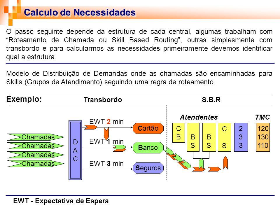Calculo de Necessidades EWT - Expectativa de Espera O passo seguinte depende da estrutura de cada central, algumas trabalham com Roteamento de Chamada