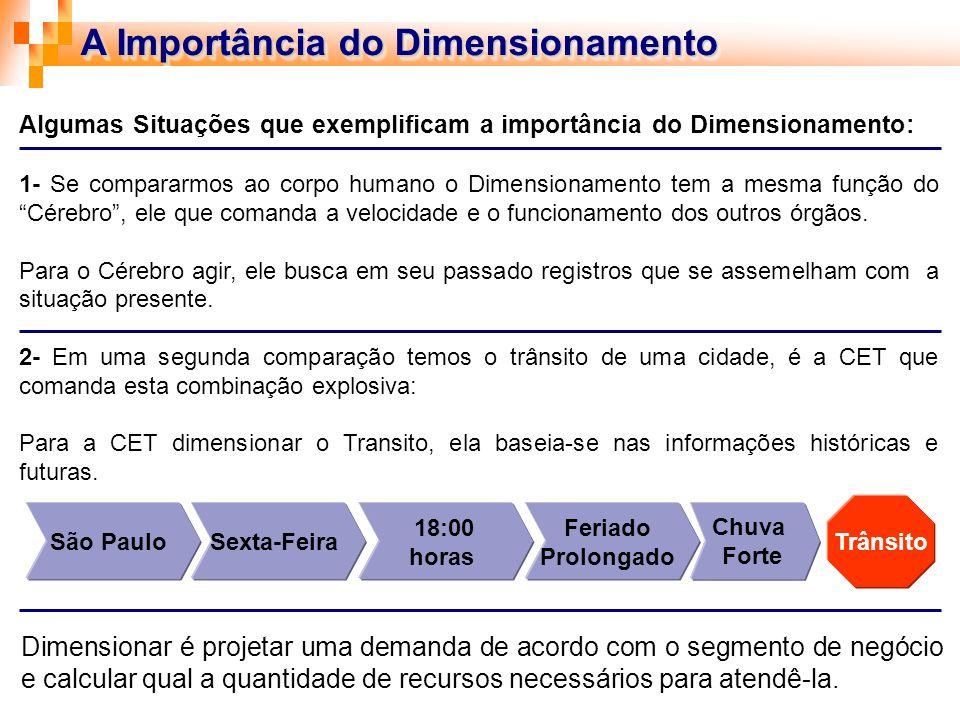 Projeção (Forecast) do Tráfego no Cenário Futuro Agora que conhecemos o conceito, vamos aplicar em detalhes e com valores.