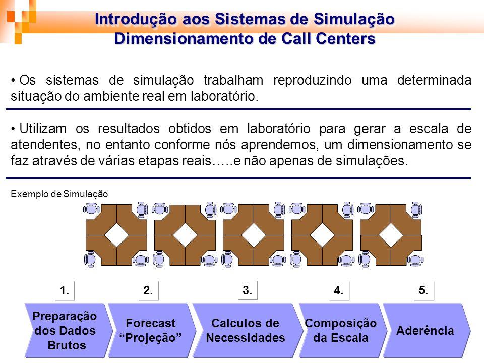 Introdução aos Sistemas de Simulação Dimensionamento de Call Centers Introdução aos Sistemas de Simulação Dimensionamento de Call Centers Os sistemas