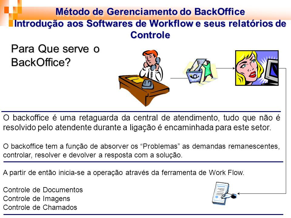 Método de Gerenciamento do BackOffice Introdução aos Softwares de Workflow e seus relatórios de Controle Método de Gerenciamento do BackOffice Introdu
