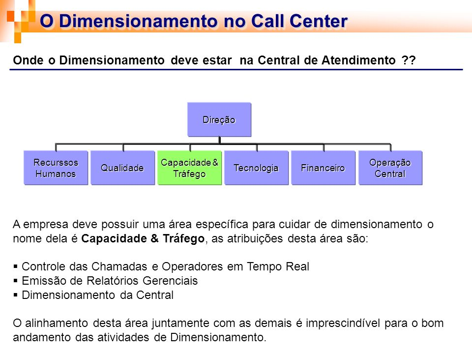 O Dimensionamento no Call Center Onde o Dimensionamento deve estar na Central de Atendimento ?? A empresa deve possuir uma área específica para cuidar