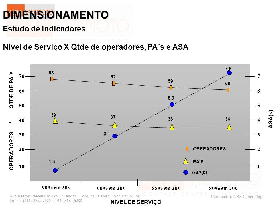 Uso restrito à KS Consulting Rua Nestor Pestana n° 125 - 3° andar - Conj. 31 - Centro - São Paulo - SP Fones: (011) 3255 7920 - (011) 8175 5288 DIMENS