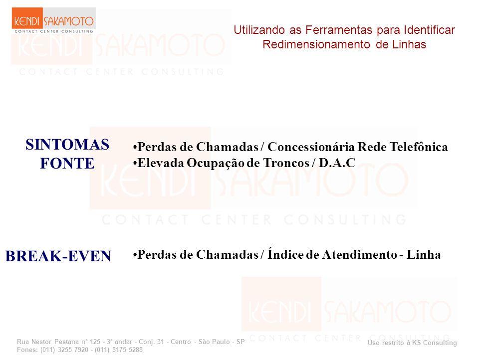 Uso restrito à KS Consulting Rua Nestor Pestana n° 125 - 3° andar - Conj. 31 - Centro - São Paulo - SP Fones: (011) 3255 7920 - (011) 8175 5288 Utiliz