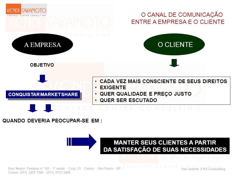 Uso restrito à KS Consulting Rua Nestor Pestana n° 125 - 3° andar - Conj. 31 - Centro - São Paulo - SP Fones: (011) 3255 7920 - (011) 8175 5288 A EMPR