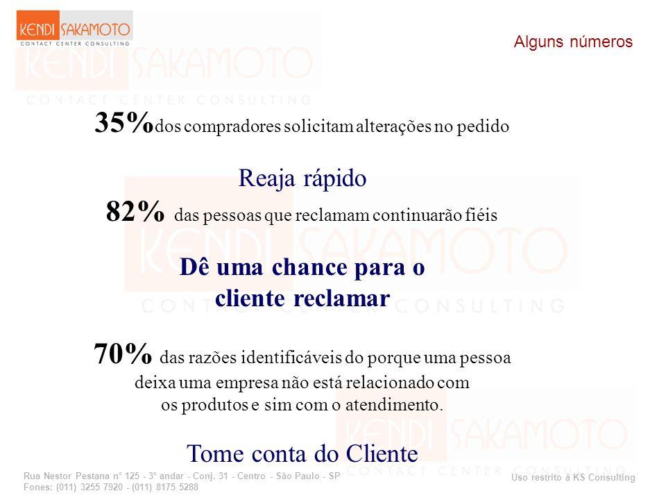 Uso restrito à KS Consulting Rua Nestor Pestana n° 125 - 3° andar - Conj. 31 - Centro - São Paulo - SP Fones: (011) 3255 7920 - (011) 8175 5288 Alguns