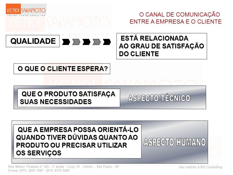 Uso restrito à KS Consulting Rua Nestor Pestana n° 125 - 3° andar - Conj. 31 - Centro - São Paulo - SP Fones: (011) 3255 7920 - (011) 8175 5288 QUALID