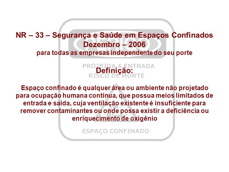 NR – 33 – Segurança e Saúde em Espaços Confinados Dezembro – 2006 para todas as empresas independente do seu porte Definição: Espaço confinado é qualq