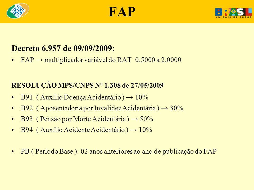 FAP Decreto 6.957 de 09/09/2009: FAP multiplicador variável do RAT 0,5000 a 2,0000 RESOLUÇÃO MPS/CNPS Nº 1.308 de 27/05/2009 B91 ( Auxílio Doença Acid