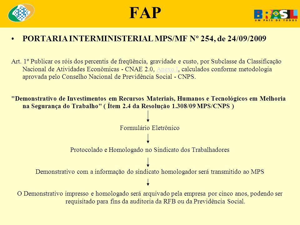 PORTARIA INTERMINISTERIAL MPS/MF Nº 254, de 24/09/2009 Art. 1º Publicar os róis dos percentis de freqüência, gravidade e custo, por Subclasse da Class