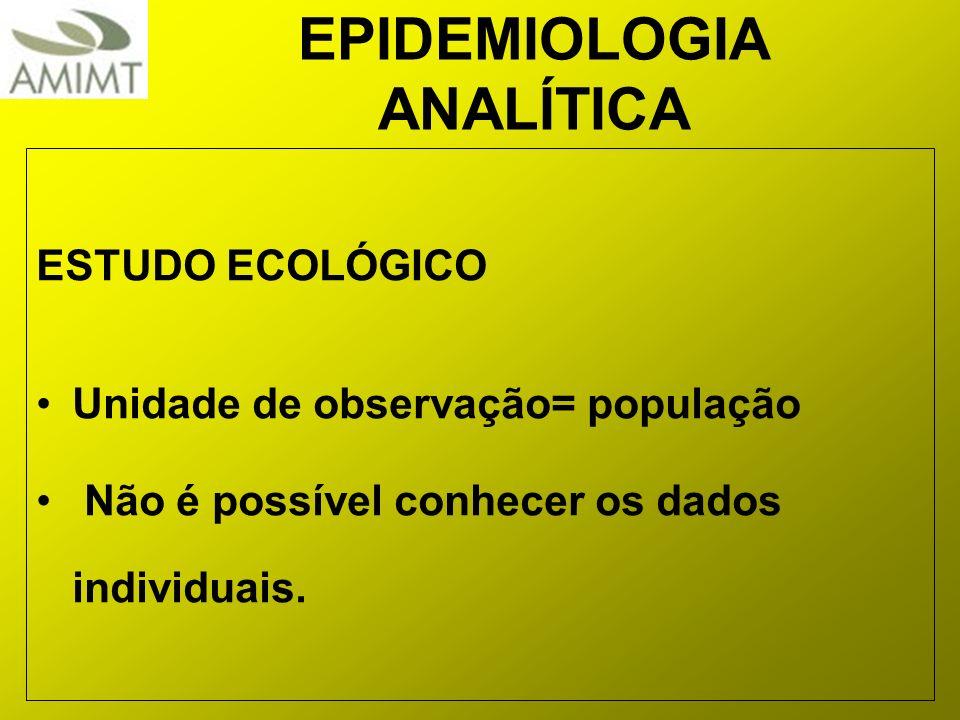 EPIDEMIOLOGIA ANALÍTICA ESTUDO ECOLÓGICO Unidade de observação= população Não é possível conhecer os dados individuais.
