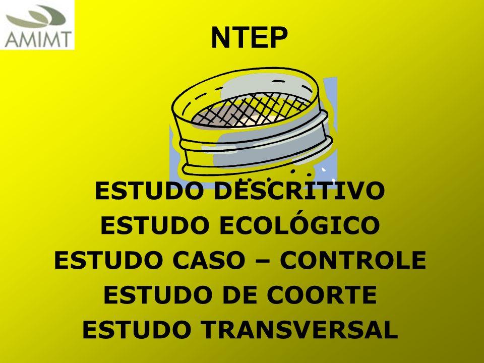 ESTUDO DESCRITIVO ESTUDO ECOLÓGICO ESTUDO CASO – CONTROLE ESTUDO DE COORTE ESTUDO TRANSVERSAL NTEP