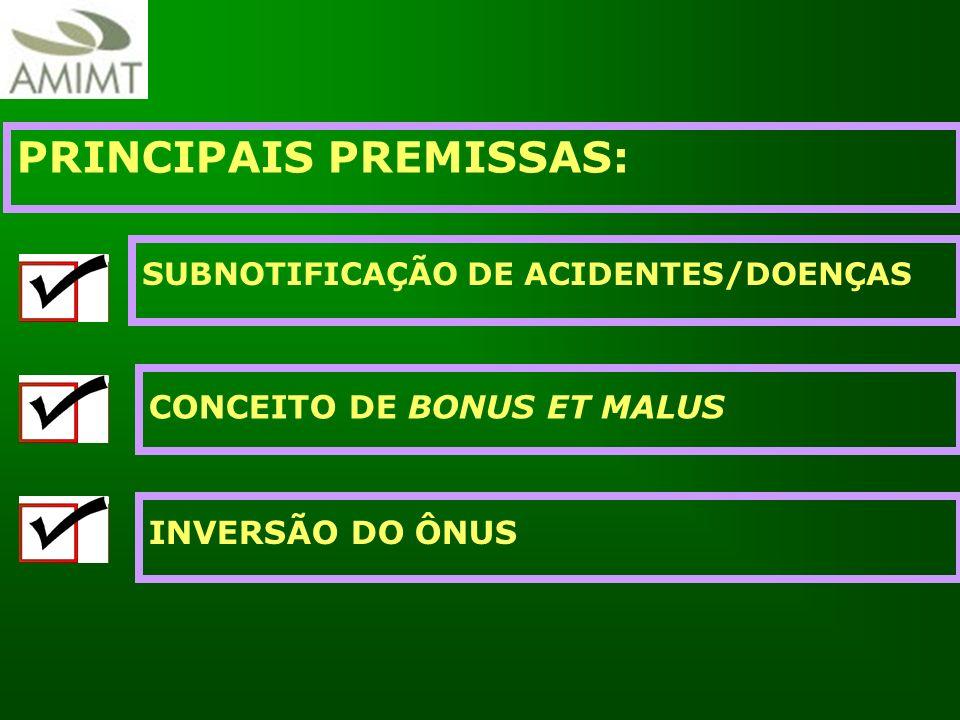 PRINCIPAIS PREMISSAS: SUBNOTIFICAÇÃO DE ACIDENTES/DOENÇAS CONCEITO DE BONUS ET MALUS INVERSÃO DO ÔNUS
