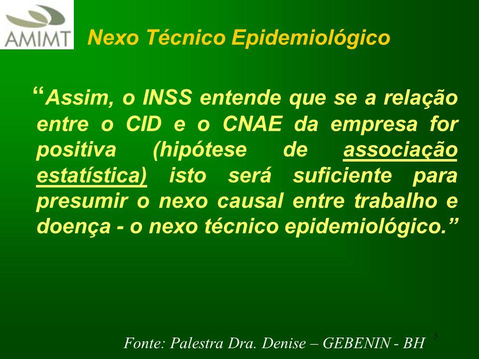 3 Nexo Técnico Epidemiológico Assim, o INSS entende que se a relação entre o CID e o CNAE da empresa for positiva (hipótese de associação estatística)