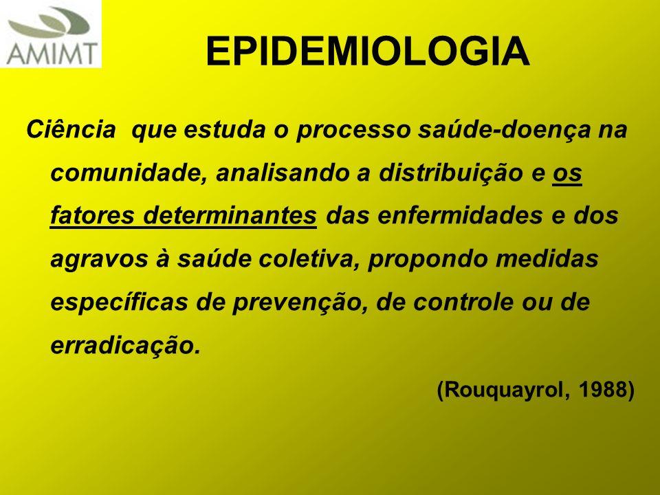 EPIDEMIOLOGIA Ciência que estuda o processo saúde-doença na comunidade, analisando a distribuição e os fatores determinantes das enfermidades e dos ag
