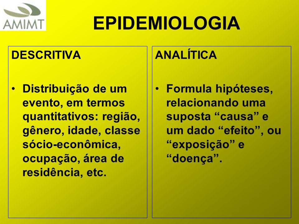 EPIDEMIOLOGIA DESCRITIVA Distribuição de um evento, em termos quantitativos: região, gênero, idade, classe sócio-econômica, ocupação, área de residênc