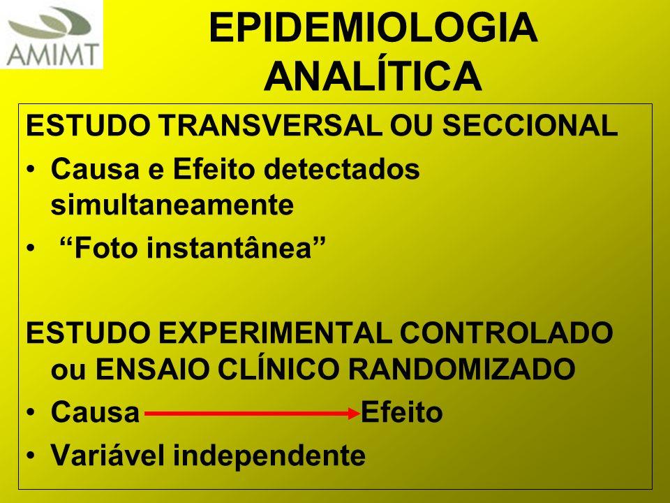 EPIDEMIOLOGIA ANALÍTICA ESTUDO TRANSVERSAL OU SECCIONAL Causa e Efeito detectados simultaneamente Foto instantânea ESTUDO EXPERIMENTAL CONTROLADO ou E