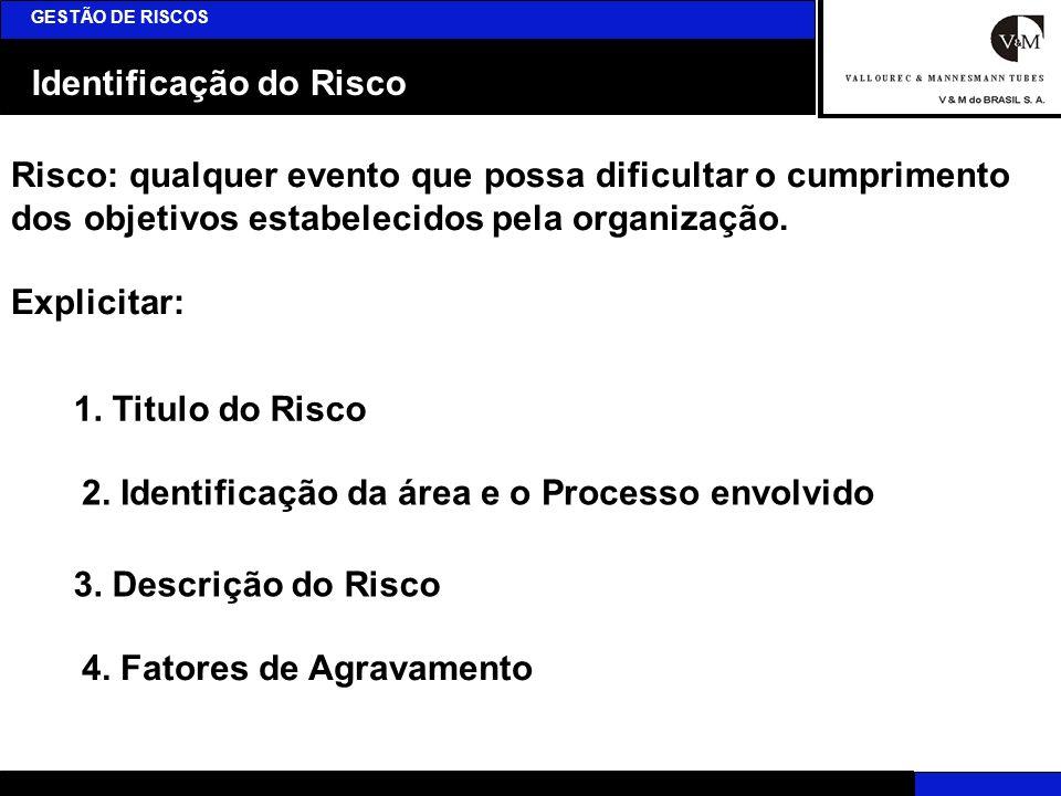 Identificação do Risco GESTÃO DE RISCOS 1. Titulo do Risco 2. Identificação da área e o Processo envolvido 3. Descrição do Risco Risco: qualquer event