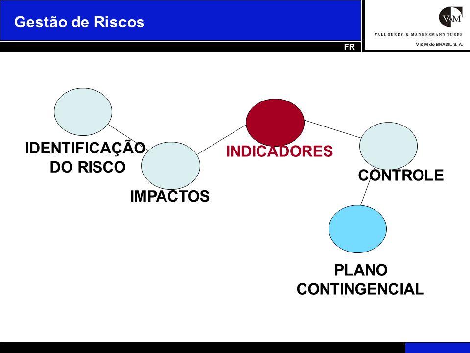 Indicadores GESTÃO DE RISCOS - Monitorar probabilidade de ocorrência do risco - Avaliar performance do processo Variáveis com características de: 1)Forte relação com o risco; 2) Facilmente disponíveis; 3)Cálculo objetivo (numérico se tangível).