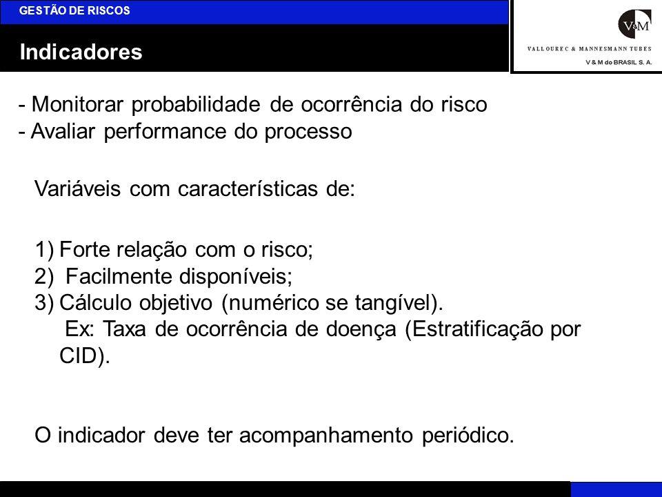 Indicadores GESTÃO DE RISCOS - Monitorar probabilidade de ocorrência do risco - Avaliar performance do processo Variáveis com características de: 1)Fo