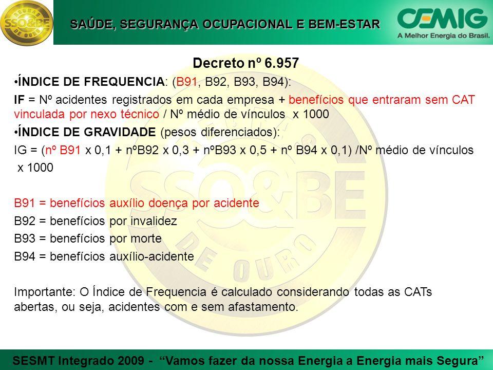 SESMT Integrado 2009 - Vamos fazer da nossa Energia a Energia mais Segura SAÚDE, SEGURANÇA OCUPACIONAL E BEM-ESTAR Decreto nº 6.957 ÍNDICE DE FREQUENC