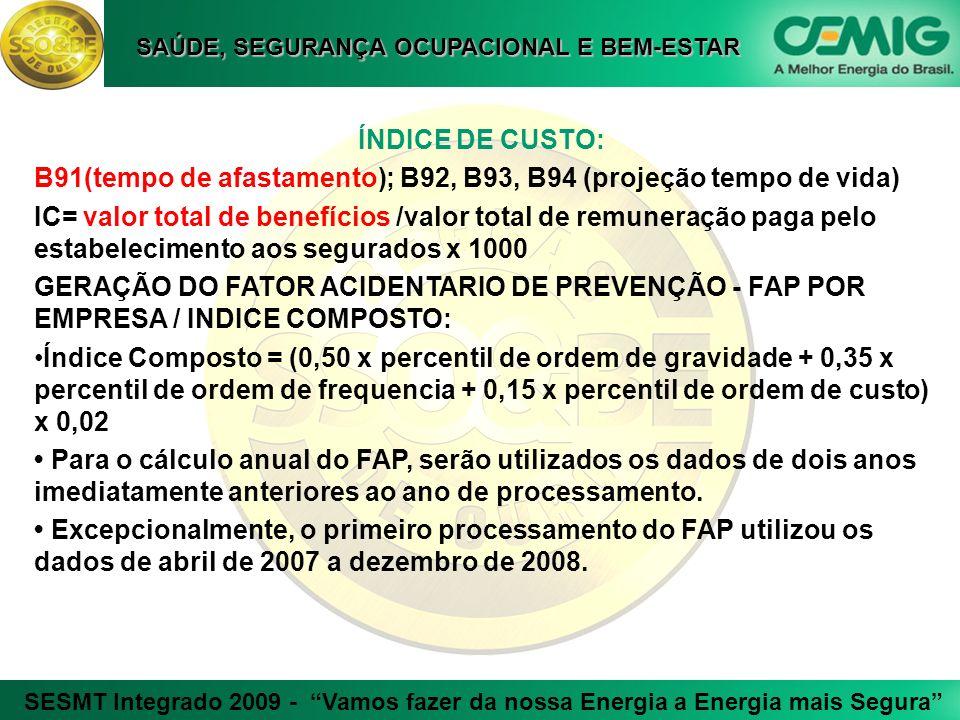 SESMT Integrado 2009 - Vamos fazer da nossa Energia a Energia mais Segura SAÚDE, SEGURANÇA OCUPACIONAL E BEM-ESTAR ÍNDICE DE CUSTO: B91(tempo de afast