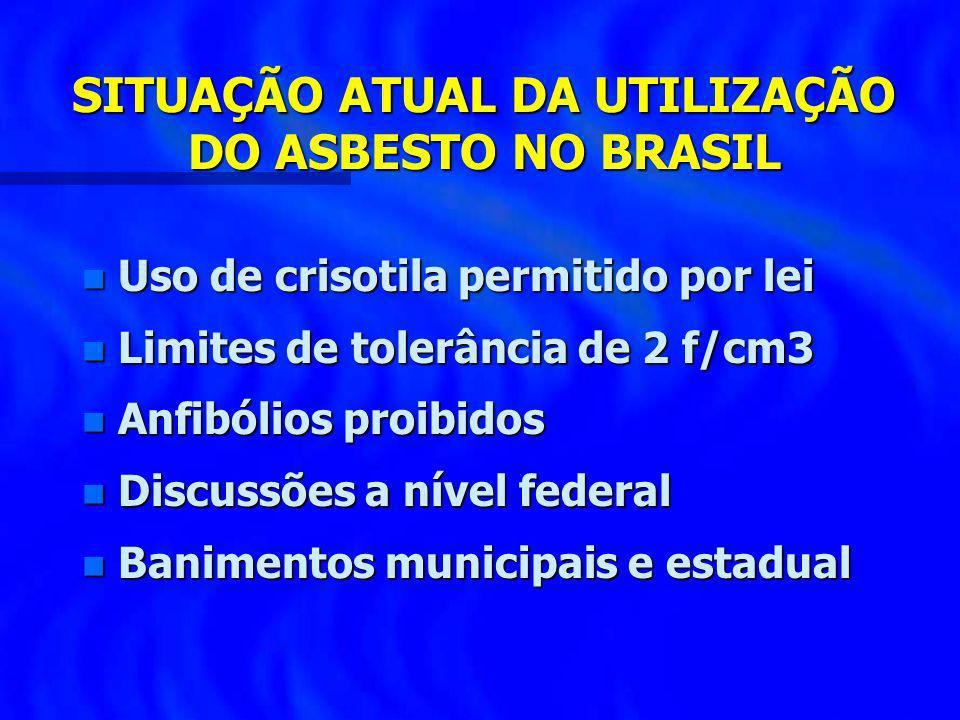 SITUAÇÃO ATUAL DA UTILIZAÇÃO DO ASBESTO NO BRASIL n Uso de crisotila permitido por lei n Limites de tolerância de 2 f/cm3 n Anfibólios proibidos n Dis