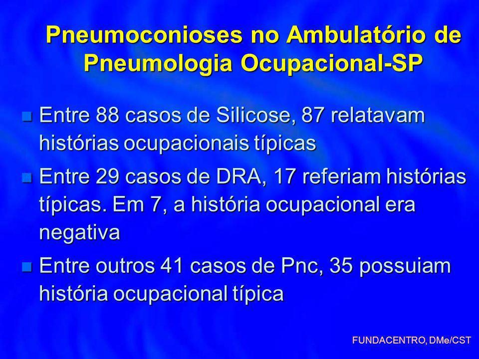 Pneumoconioses no Ambulatório de Pneumologia Ocupacional-SP n Entre 88 casos de Silicose, 87 relatavam histórias ocupacionais típicas n Entre 29 casos