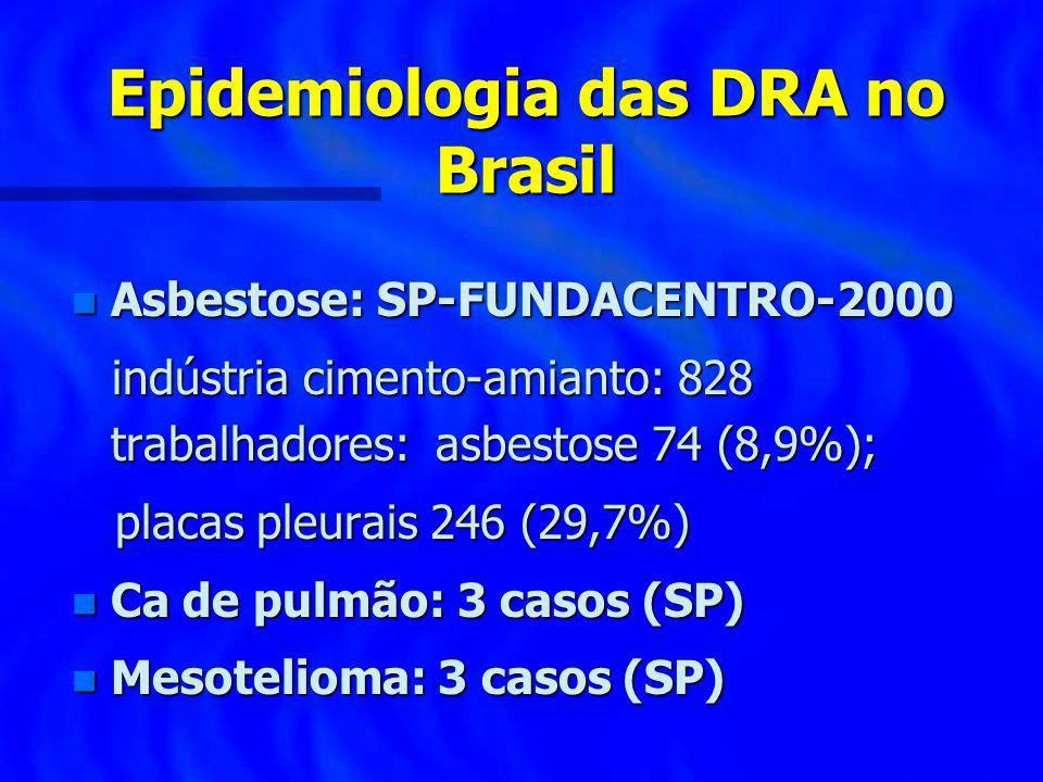 Epidemiologia das DRA no Brasil n Asbestose: SP-FUNDACENTRO-2000 indústria cimento-amianto: 828 trabalhadores: asbestose 74 (8,9%); indústria cimento-