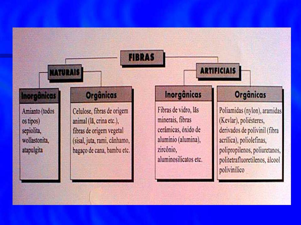 Doenças relacionadas ao asbesto ( DRA) DR Latência DR Latência n Lesões pleurais benignas + 15-20a n Asbestose +++ >10a n Câncer de pulmão ++/+++ >30a n Mesoteliomas - 30-40a