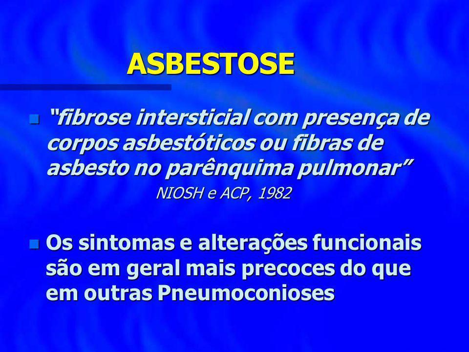 ASBESTOSE n fibrose intersticial com presença de corpos asbestóticos ou fibras de asbesto no parênquima pulmonar NIOSH e ACP, 1982 NIOSH e ACP, 1982 n