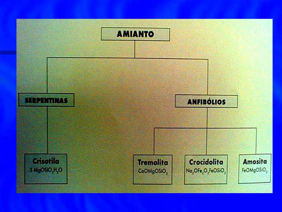 Serpentino Anfibólio