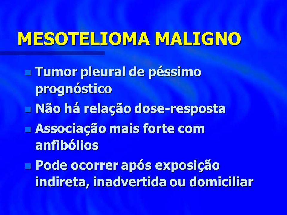 MESOTELIOMA MALIGNO n Tumor pleural de péssimo prognóstico n Não há relação dose-resposta n Associação mais forte com anfibólios n Pode ocorrer após e