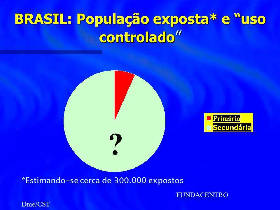 BRASIL: População exposta* e uso controlado BRASIL: População exposta* e uso controlado *Estimando-se cerca de 300.000 expostos FUNDACENTRO Dme/CST ?