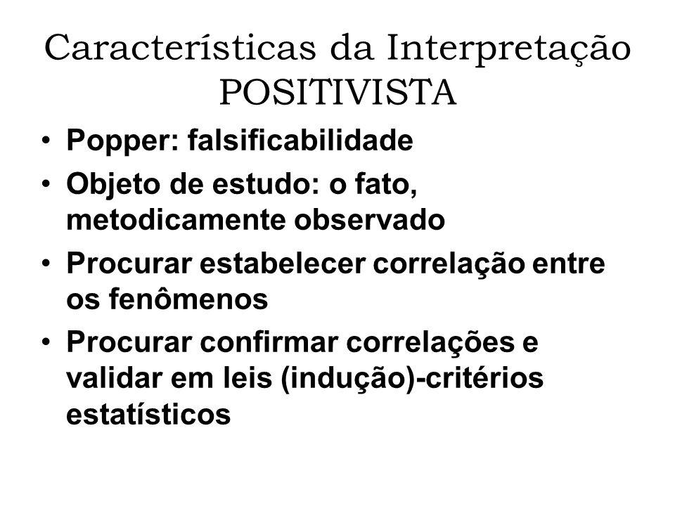 Características da Interpretação POSITIVISTA Popper: falsificabilidade Objeto de estudo: o fato, metodicamente observado Procurar estabelecer correlaç