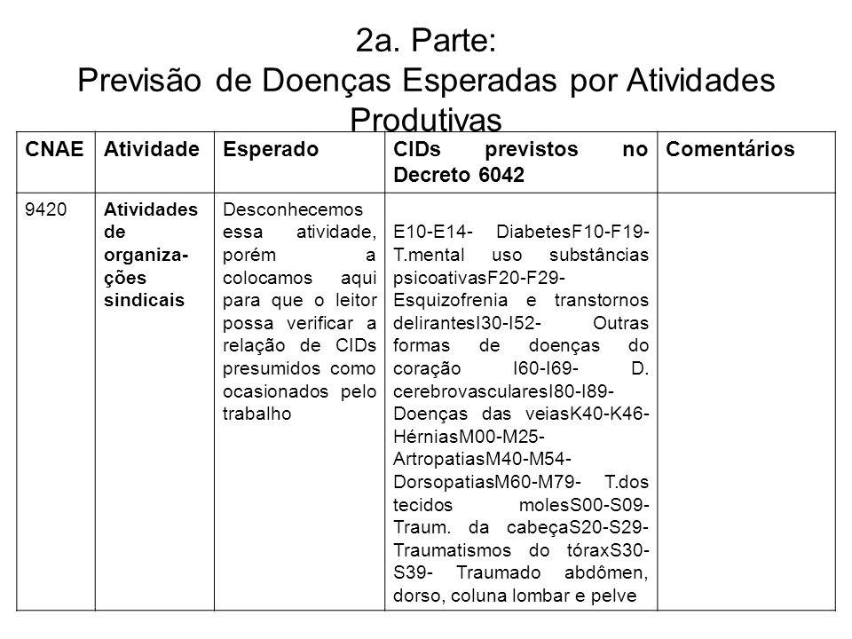 2a. Parte: Previsão de Doenças Esperadas por Atividades Produtivas CNAEAtividadeEsperadoCIDs previstos no Decreto 6042 Comentários 9420Atividades de o