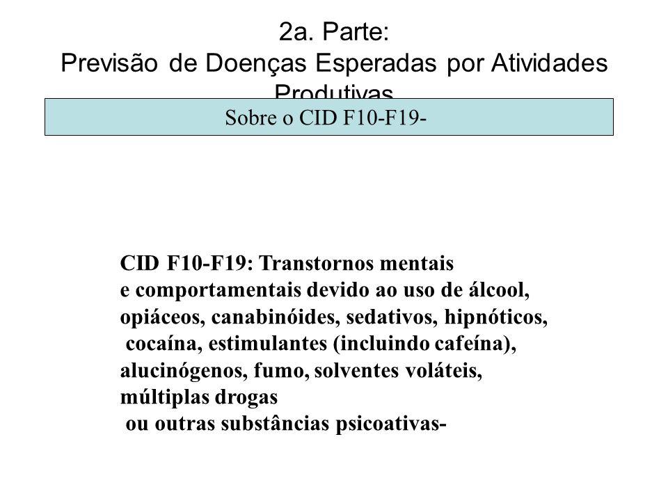 2a. Parte: Previsão de Doenças Esperadas por Atividades Produtivas Sobre o CID F10-F19- CID F10-F19: Transtornos mentais e comportamentais devido ao u