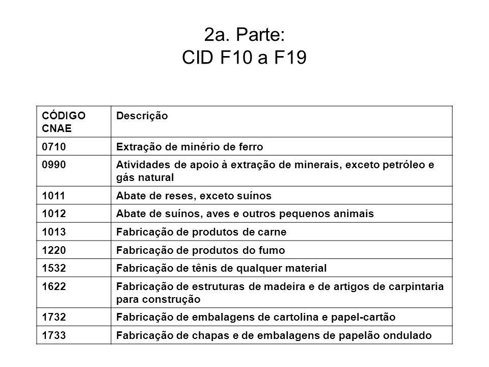 2a. Parte: CID F10 a F19 CÓDIGO CNAE Descrição 0710Extração de minério de ferro 0990Atividades de apoio à extração de minerais, exceto petróleo e gás