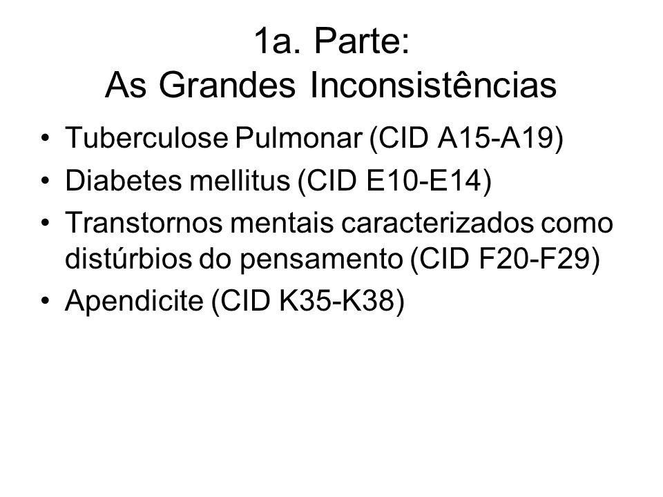 1a. Parte: As Grandes Inconsistências Tuberculose Pulmonar (CID A15-A19) Diabetes mellitus (CID E10-E14) Transtornos mentais caracterizados como distú