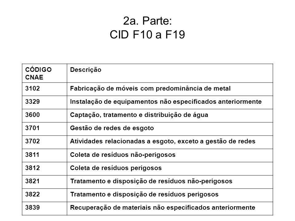 2a. Parte: CID F10 a F19 CÓDIGO CNAE Descrição 3102Fabricação de móveis com predominância de metal 3329Instalação de equipamentos não especificados an