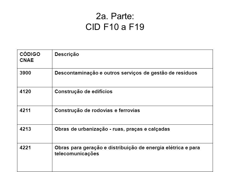 2a. Parte: CID F10 a F19 CÓDIGO CNAE Descrição 3900Descontaminação e outros serviços de gestão de resíduos 4120Construção de edifícios 4211Construção