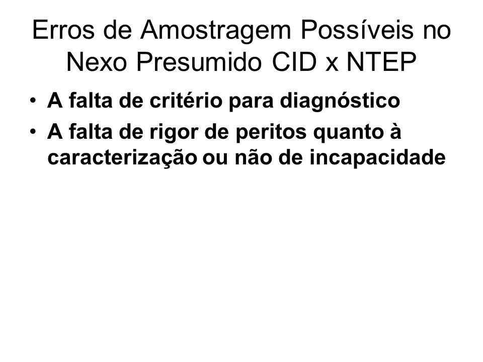 Erros de Amostragem Possíveis no Nexo Presumido CID x NTEP A falta de critério para diagnóstico A falta de rigor de peritos quanto à caracterização ou