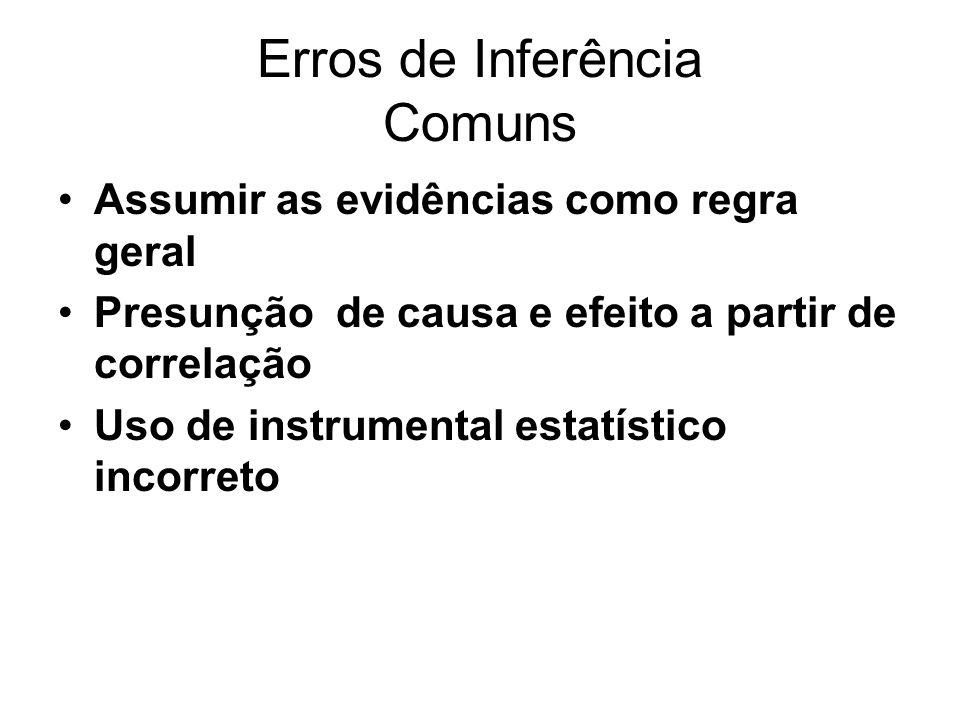 Erros de Inferência Comuns Assumir as evidências como regra geral Presunção de causa e efeito a partir de correlação Uso de instrumental estatístico i