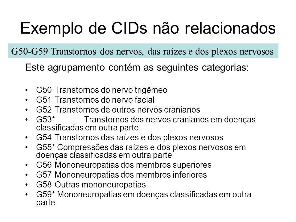 Exemplo de CIDs não relacionados Este agrupamento contém as seguintes categorias: G50Transtornos do nervo trigêmeo G51Transtornos do nervo facial G52T