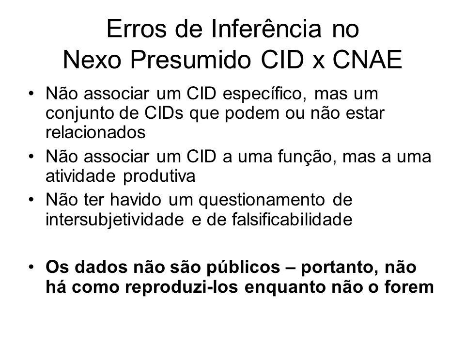 Erros de Inferência no Nexo Presumido CID x CNAE Não associar um CID específico, mas um conjunto de CIDs que podem ou não estar relacionados Não assoc